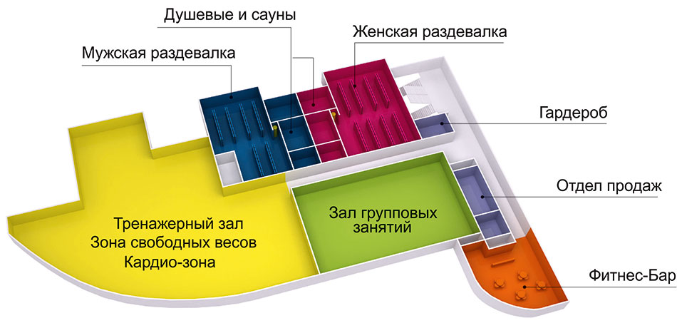 Схема план фитнес клуба
